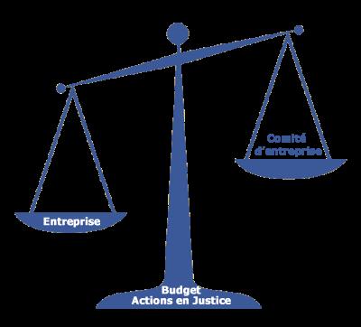 Article 808 Du Code De Procédure Civil
